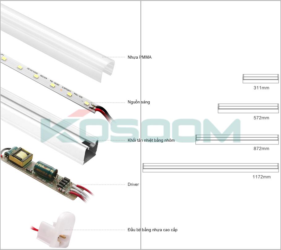 cấu tạo đèn tuýp Led T5