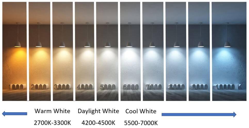 Quan tâm đến nhiệt độ màu của đèn LED âm trần chất lượng