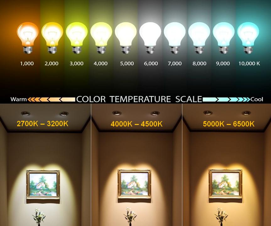 nhiệt độ màu đèn LED là gì