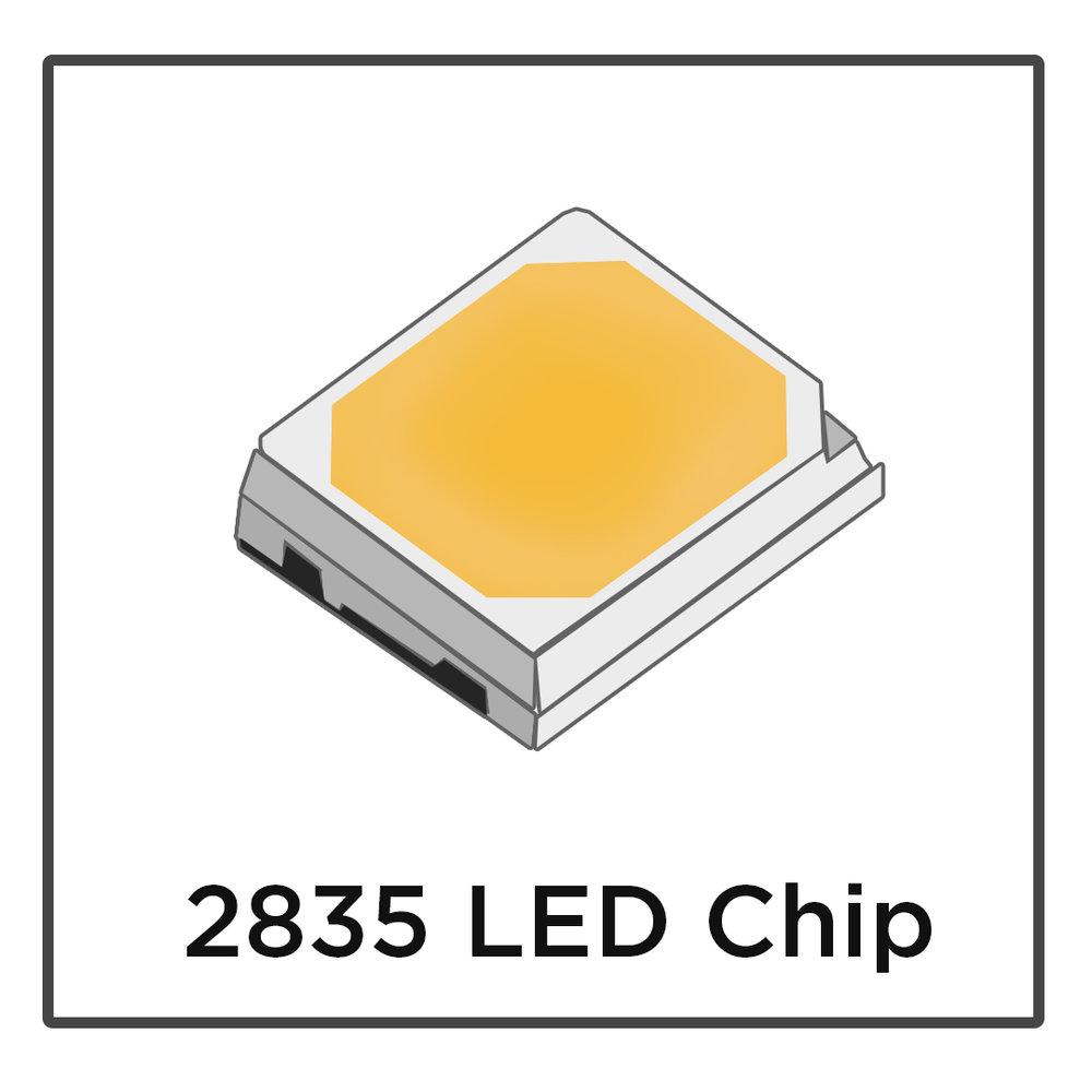 chip led 2835